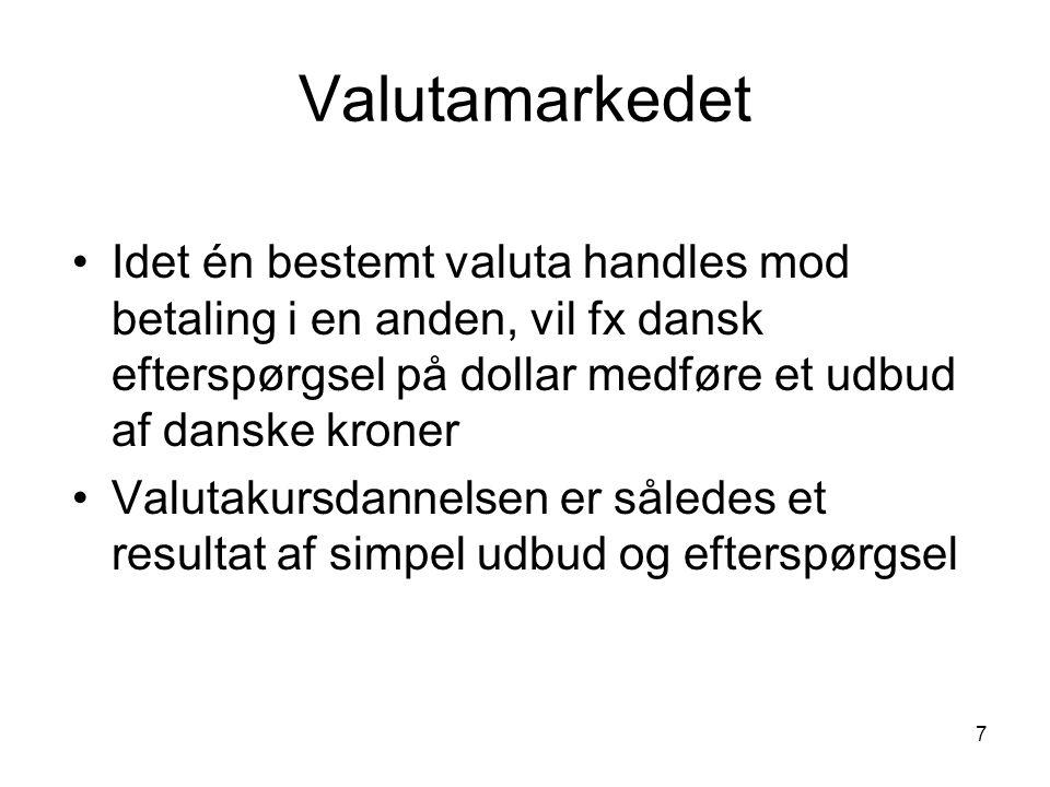 7 Valutamarkedet Idet én bestemt valuta handles mod betaling i en anden, vil fx dansk efterspørgsel på dollar medføre et udbud af danske kroner Valutakursdannelsen er således et resultat af simpel udbud og efterspørgsel