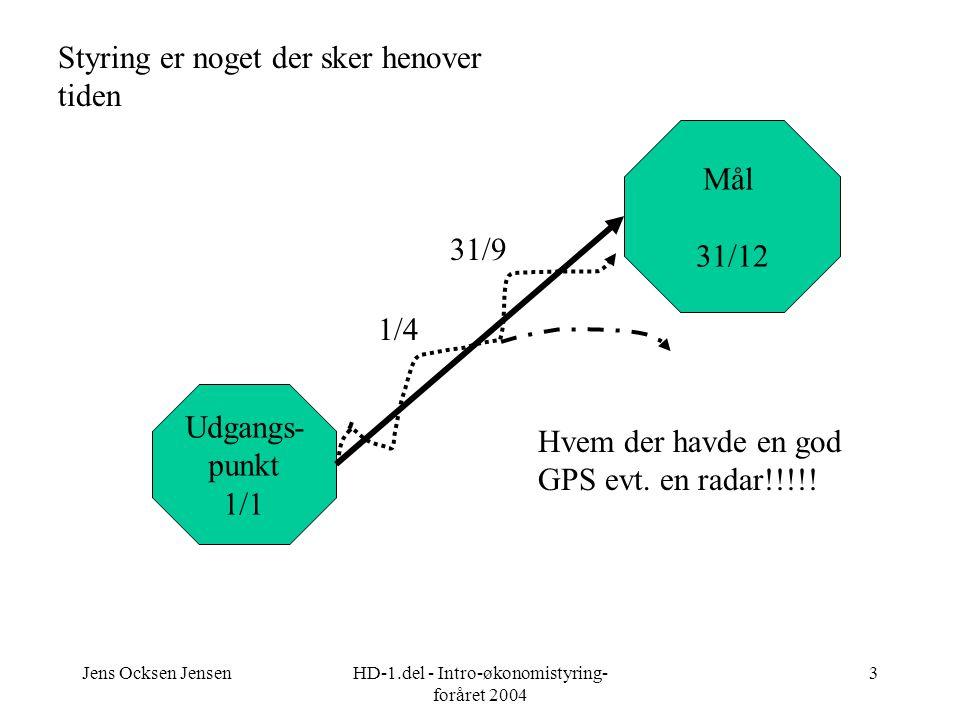 Jens Ocksen JensenHD-1.del - Intro-økonomistyring- foråret 2004 3 Mål 31/12 Udgangs- punkt 1/1 1/4 31/9 Styring er noget der sker henover tiden Hvem der havde en god GPS evt.