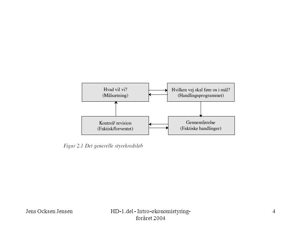 Jens Ocksen JensenHD-1.del - Intro-økonomistyring- foråret 2004 4