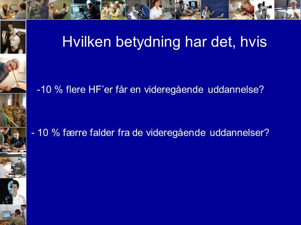-10 % flere HF'er får en videregående uddannelse.