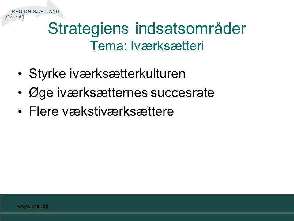 www.vfsj.dk Strategiens indsatsområder Tema: Iværksætteri Styrke iværksætterkulturen Øge iværksætternes succesrate Flere vækstiværksættere