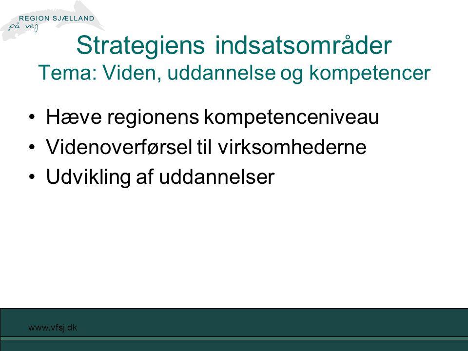 www.vfsj.dk Strategiens indsatsområder Tema: Viden, uddannelse og kompetencer Hæve regionens kompetenceniveau Videnoverførsel til virksomhederne Udvikling af uddannelser