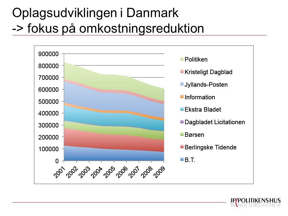 Oplagsudviklingen i Danmark -> fokus på omkostningsreduktion