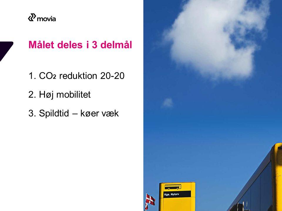 1.CO 2 reduktion 20-20 2.Høj mobilitet 3.Spildtid – køer væk Målet deles i 3 delmål