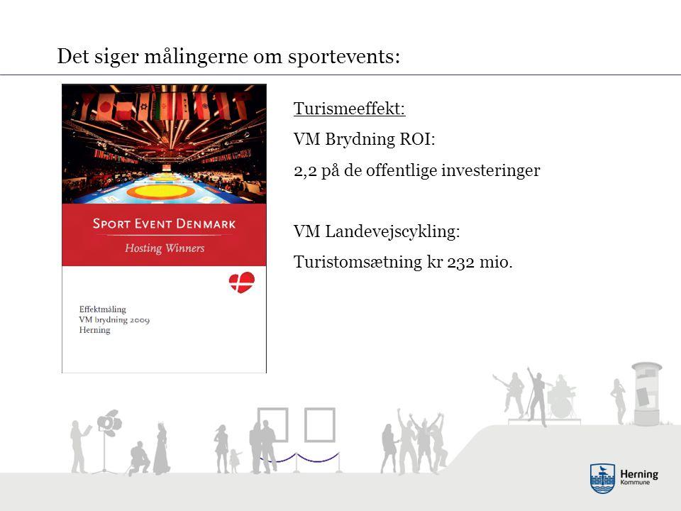 Det siger målingerne om sportevents: Turismeeffekt: VM Brydning ROI: 2,2 på de offentlige investeringer VM Landevejscykling: Turistomsætning kr 232 mio.