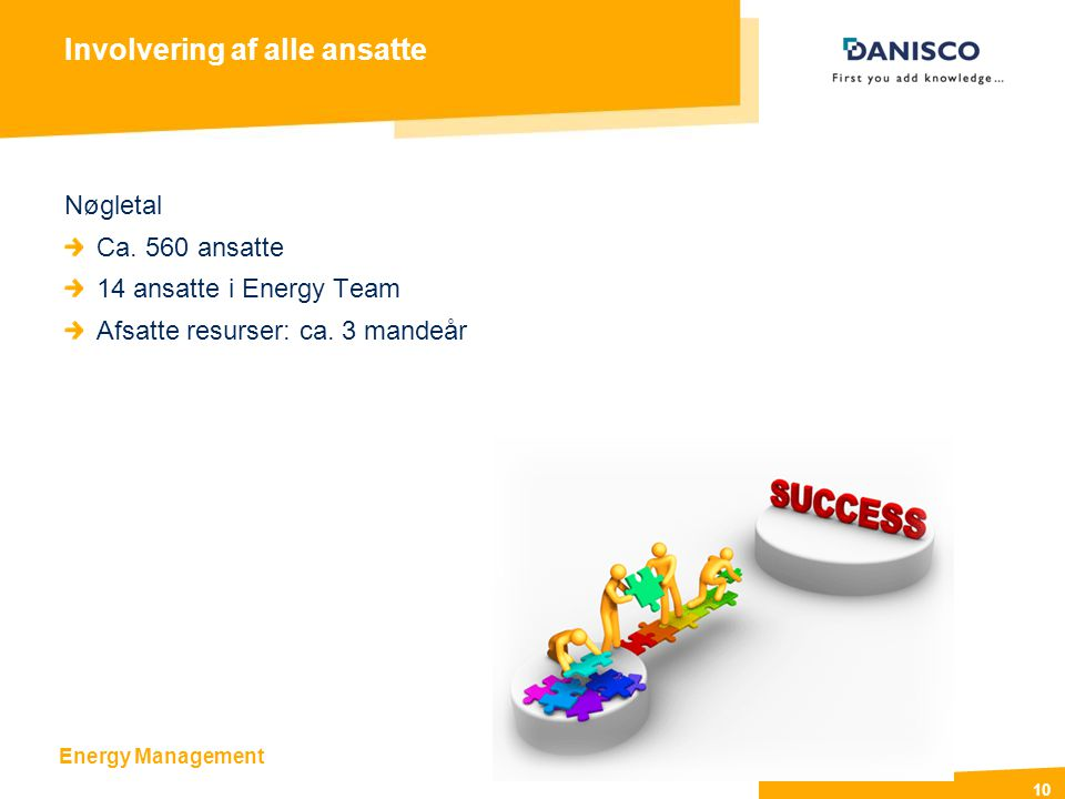 Energy Management 10 Involvering af alle ansatte Nøgletal Ca.
