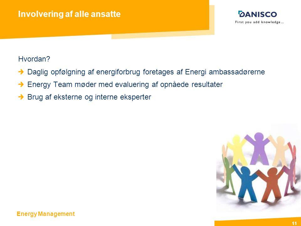 Energy Management 11 Involvering af alle ansatte Hvordan.