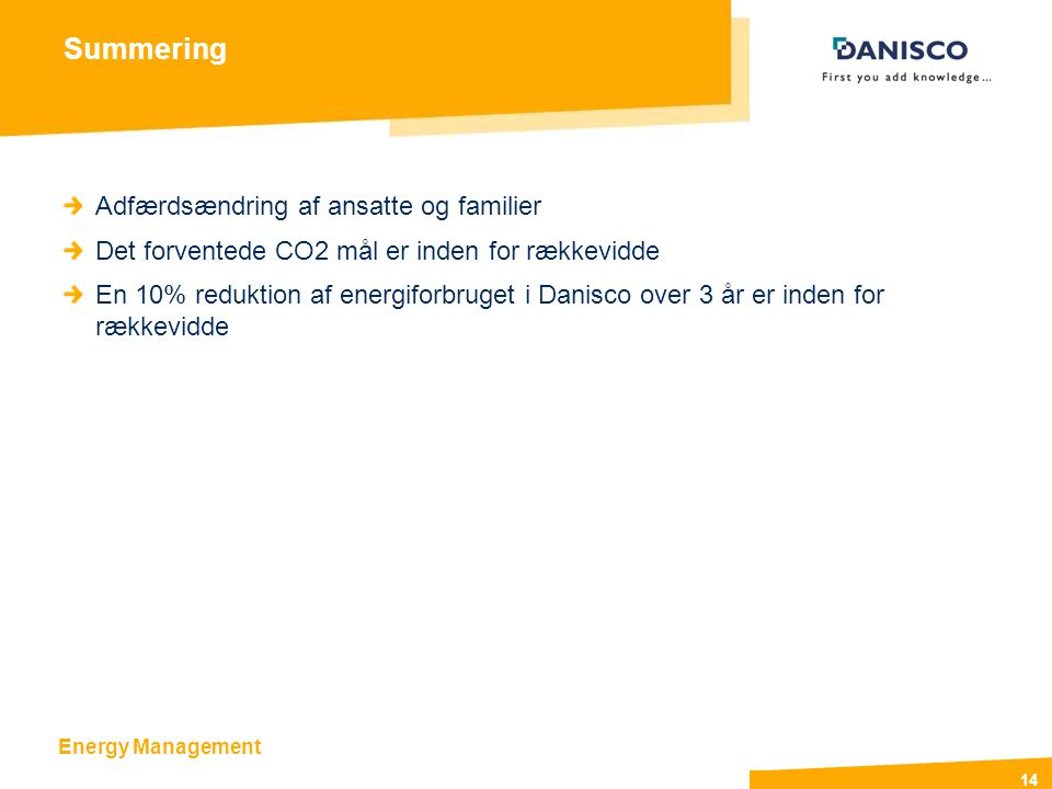 Energy Management 14 Summering Adfærdsændring af ansatte og familier Det forventede CO2 mål er inden for rækkevidde En 10% reduktion af energiforbruget i Danisco over 3 år er inden for rækkevidde