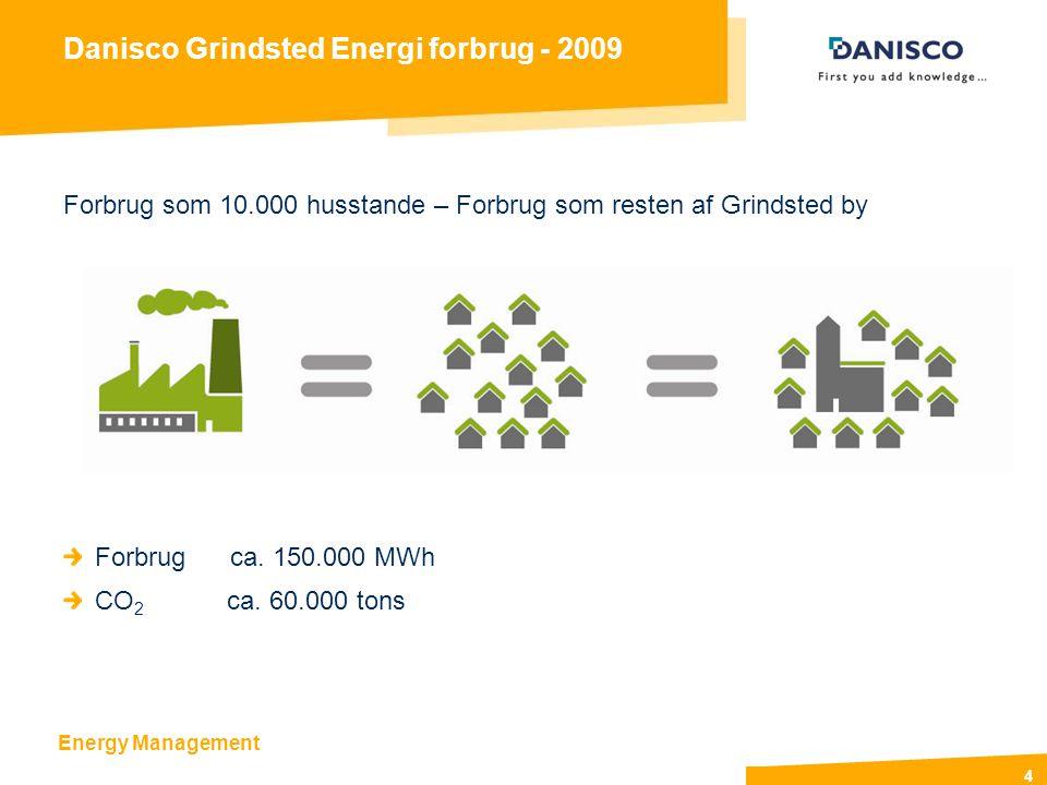 Energy Management 4 Danisco Grindsted Energi forbrug - 2009 Forbrug som 10.000 husstande – Forbrug som resten af Grindsted by Forbrug ca.
