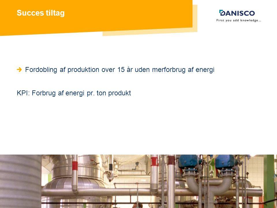Energy Management 7 Succes tiltag Fordobling af produktion over 15 år uden merforbrug af energi KPI: Forbrug af energi pr.