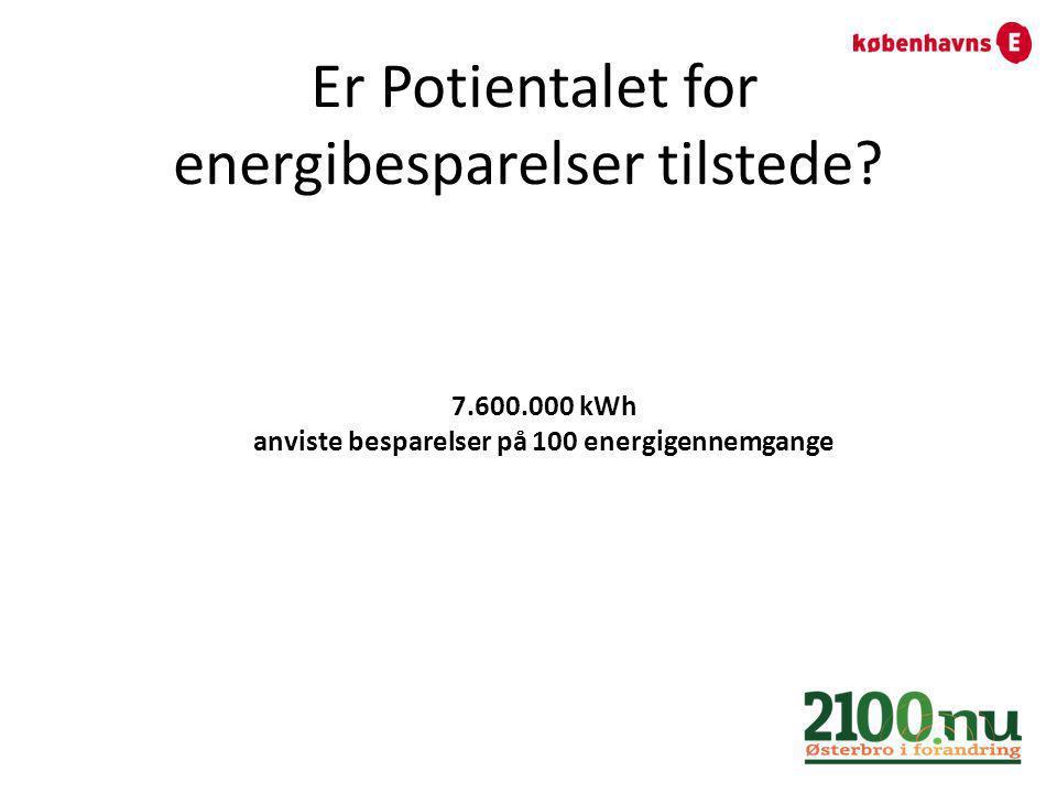 Er Potientalet for energibesparelser tilstede.