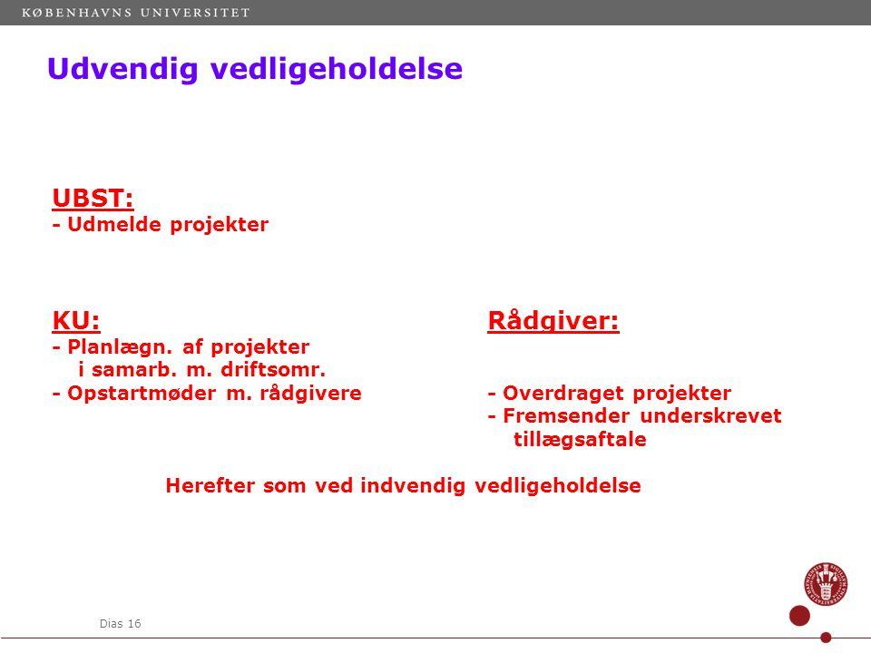 Dias 16 Udvendig vedligeholdelse UBST: - Udmelde projekter KU:Rådgiver: - Planlægn.