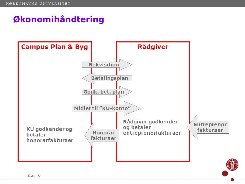 Dias 18 Økonomihåndtering Campus Plan & BygRådgiver Rekvisition Betalingsplan Godk.