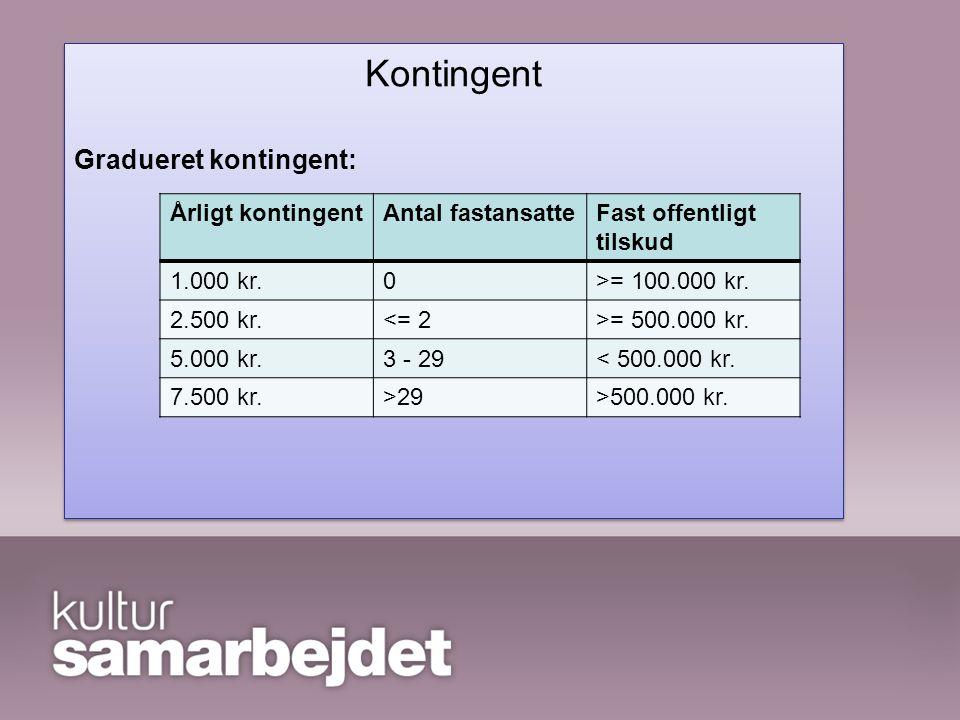 Kontingent Gradueret kontingent: Kontingent Gradueret kontingent: Årligt kontingentAntal fastansatteFast offentligt tilskud 1.000 kr.0>= 100.000 kr.