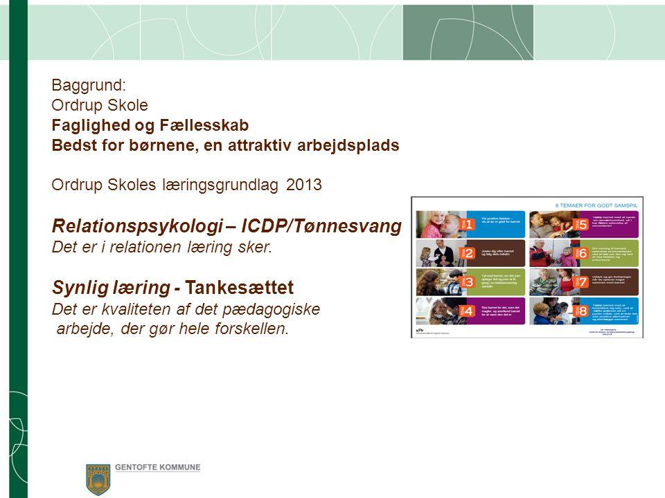 Baggrund: Ordrup Skole Faglighed og Fællesskab Bedst for børnene, en attraktiv arbejdsplads Ordrup Skoles læringsgrundlag 2013 Relationspsykologi – ICDP/Tønnesvang Det er i relationen læring sker.