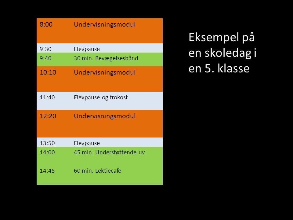 Undervisningsmodul8:00 Elevpause9:30 30 min.