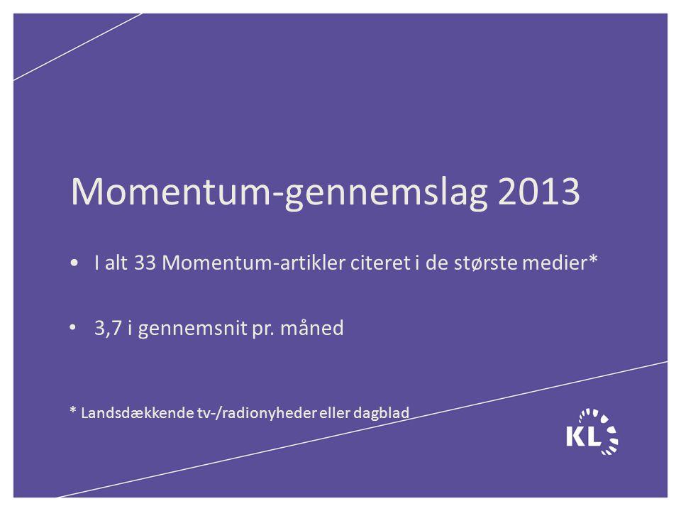 Momentum-gennemslag 2013 I alt 33 Momentum-artikler citeret i de største medier* 3,7 i gennemsnit pr.