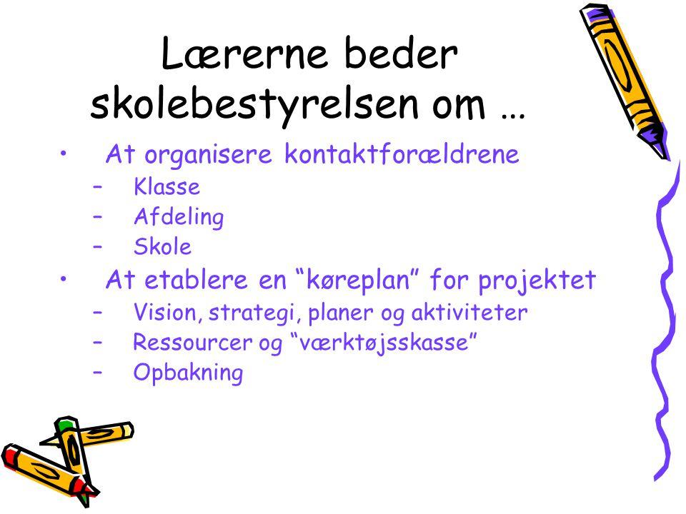 Lærerne beder skolebestyrelsen om … At organisere kontaktforældrene –Klasse –Afdeling –Skole At etablere en køreplan for projektet –Vision, strategi, planer og aktiviteter –Ressourcer og værktøjsskasse –Opbakning