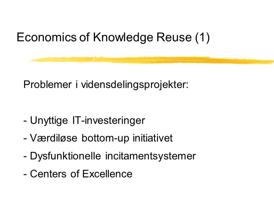 Economics of Knowledge Reuse (1) Problemer i vidensdelingsprojekter: - Unyttige IT-investeringer - Værdiløse bottom-up initiativet - Dysfunktionelle incitamentsystemer - Centers of Excellence
