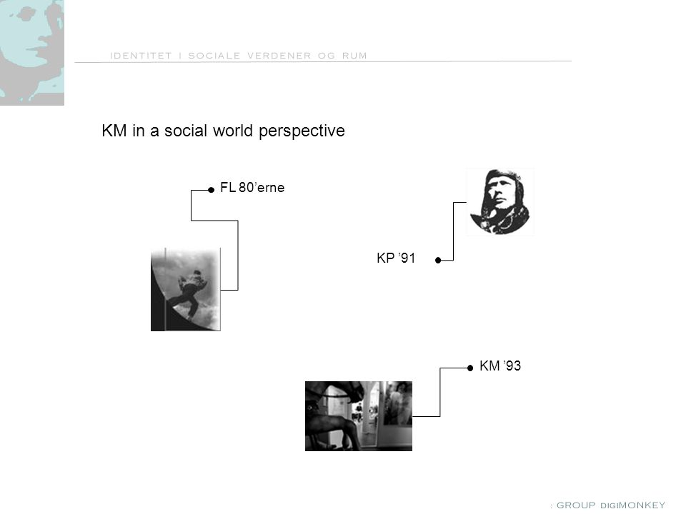 KM in a social world perspective FL 80'erne KP '91 KM '93