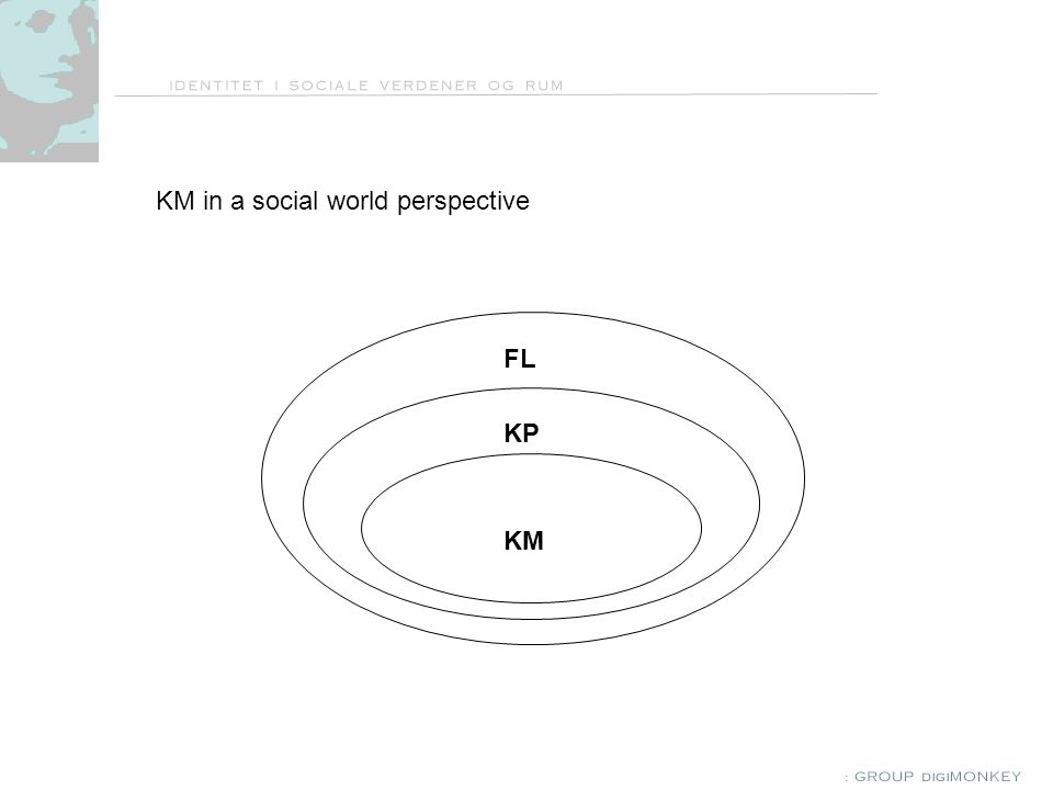 KM in a social world perspective KM KP FL