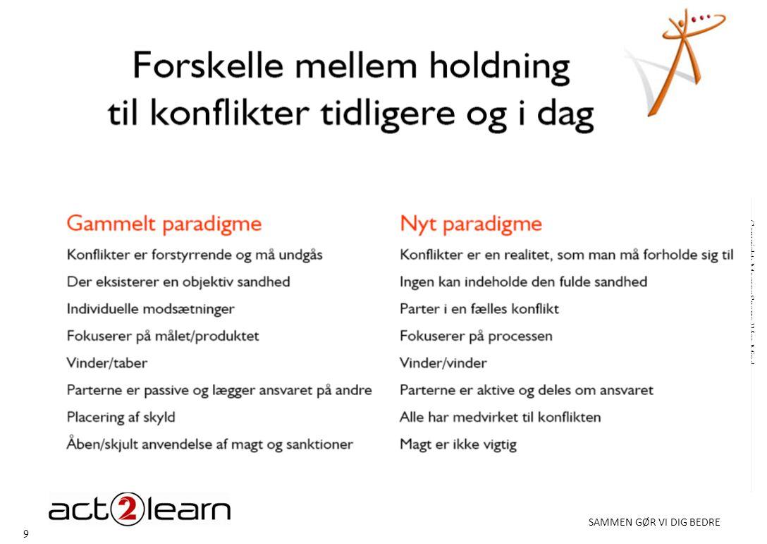 9 SAMMEN GØR VI DIG BEDRE Copyright; Mogens Sparre Wise Mind