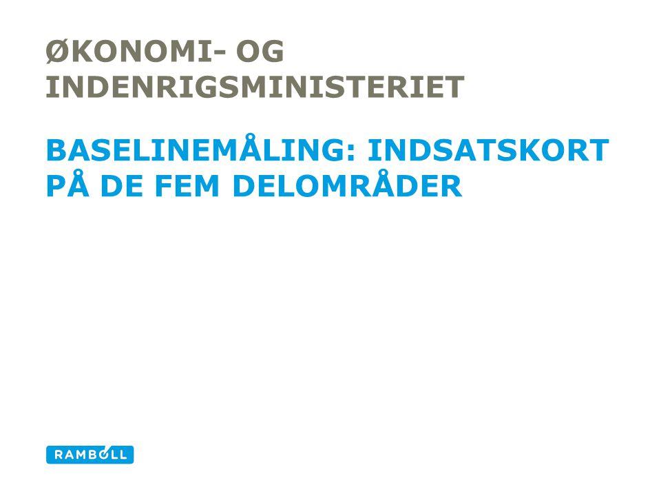 Title slide ØKONOMI- OG INDENRIGSMINISTERIET BASELINEMÅLING: INDSATSKORT PÅ DE FEM DELOMRÅDER