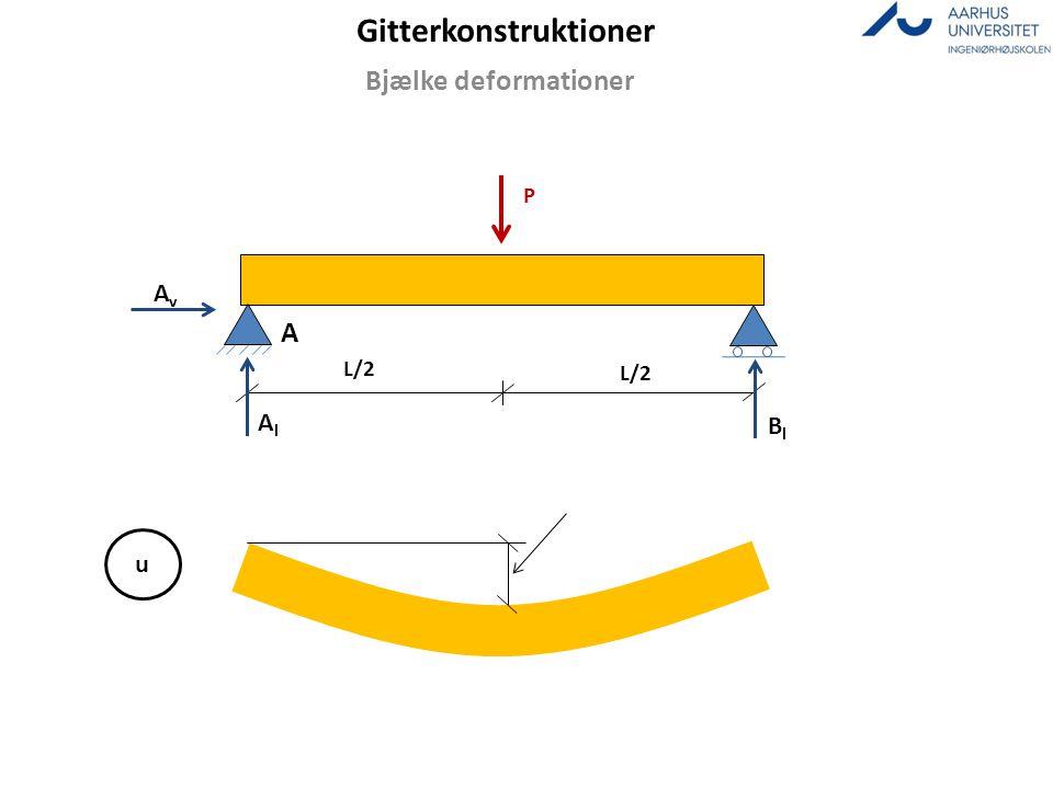 Gitterkonstruktioner Bjælke og gitter deformationer L/2 P A AlAl BlBl AvAv