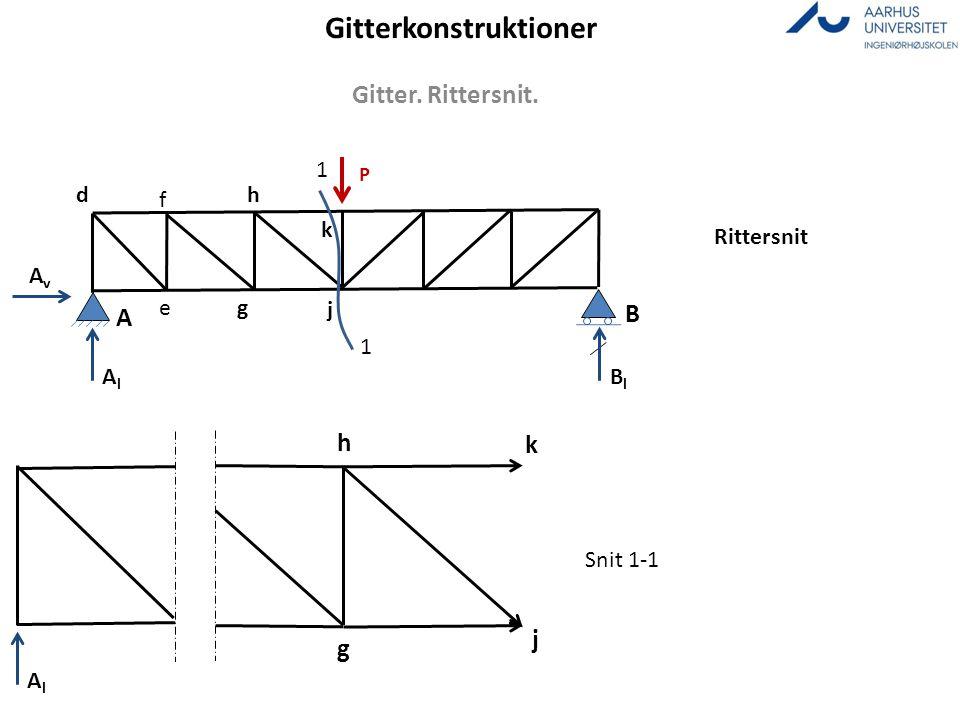 Gitterkonstruktioner Gitter. Rittersnit. A AlAl AvAv BlBl P B Rittersnit d f e j k g h 1 1 j k g h Snit 1-1 AlAl