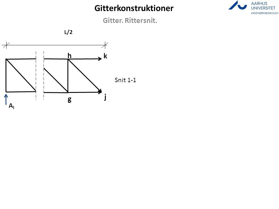 Gitterkonstruktioner Gitter. Rittersnit. j k g h Snit 1-1 AlAl L/2