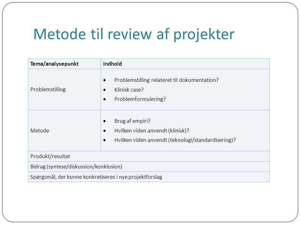 Metode til review af projekter Tema/analysepunktIndhold Problemstilling  Problemstilling relateret til dokumentation.