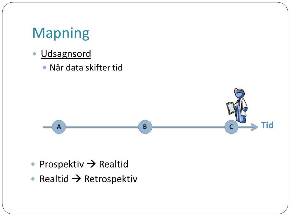 Mapning Udsagnsord Når data skifter tid ABC Prospektiv  Realtid Realtid  Retrospektiv