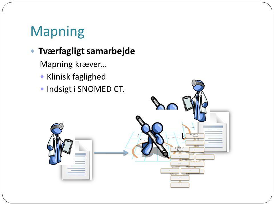 Mapning Tværfagligt samarbejde Mapning kræver... Klinisk faglighed Indsigt i SNOMED CT.