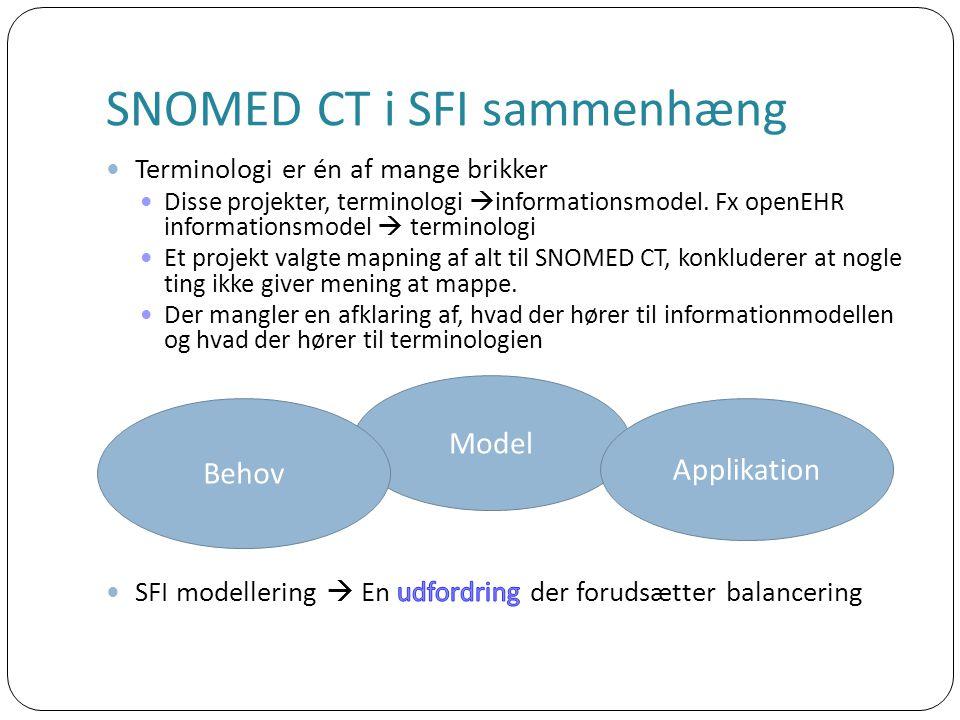 SNOMED CT i SFI sammenhæng Model Applikation Behov