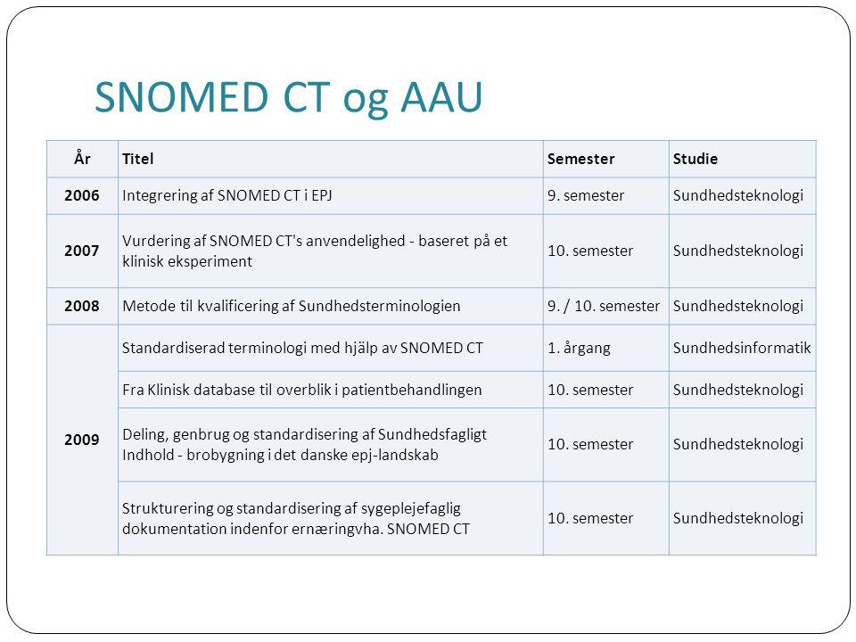 SNOMED CT og AAU ÅrTitelSemesterStudie 2006Integrering af SNOMED CT i EPJ9.