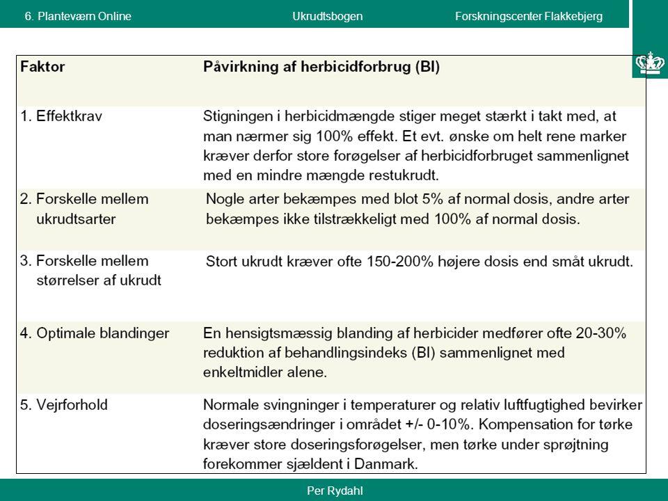 6. Planteværn Online Ukrudtsbogen Forskningscenter Flakkebjerg Per Rydahl