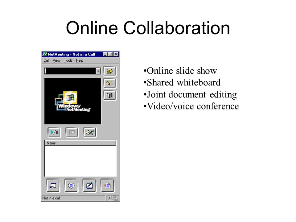 Online Collaboration Online slide show Shared whiteboard Joint document editing Video/voice conference