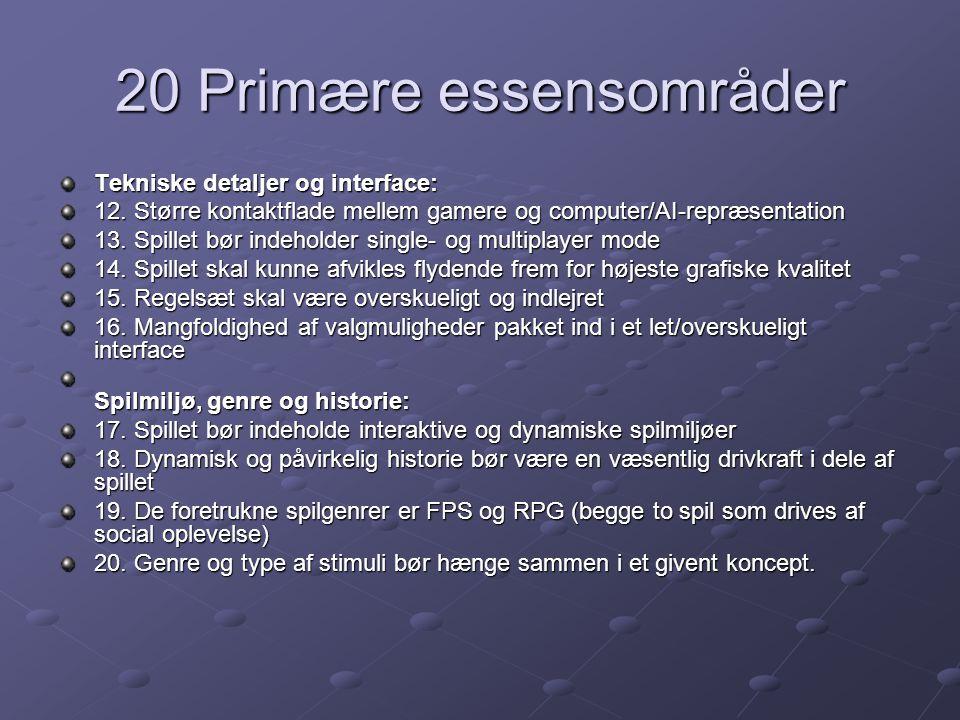 20 Primære essensområder Tekniske detaljer og interface: 12.