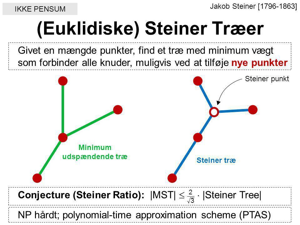 (Euklidiske) Steiner Træer Jakob Steiner [1796-1863] Givet en mængde punkter, find et træ med minimum vægt som forbinder alle knuder, muligvis ved at tilføje nye punkter Minimum udspændende træ Steiner træ Steiner punkt NP hårdt; polynomial-time approximation scheme (PTAS) IKKE PENSUM