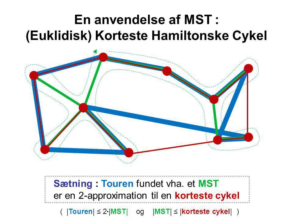 En anvendelse af MST : (Euklidisk) Korteste Hamiltonske Cykel Sætning : Touren fundet vha.