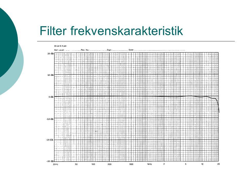 Filter frekvenskarakteristik