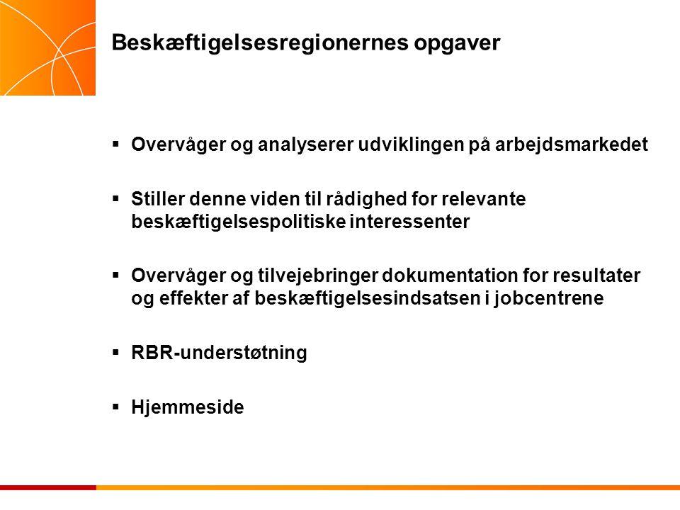 Beskæftigelsesregionernes opgaver  Overvåger og analyserer udviklingen på arbejdsmarkedet  Stiller denne viden til rådighed for relevante beskæftigelsespolitiske interessenter  Overvåger og tilvejebringer dokumentation for resultater og effekter af beskæftigelsesindsatsen i jobcentrene  RBR-understøtning  Hjemmeside