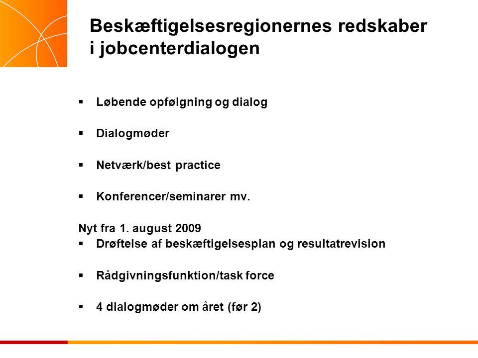 Beskæftigelsesregionernes redskaber i jobcenterdialogen  Løbende opfølgning og dialog  Dialogmøder  Netværk/best practice  Konferencer/seminarer mv.