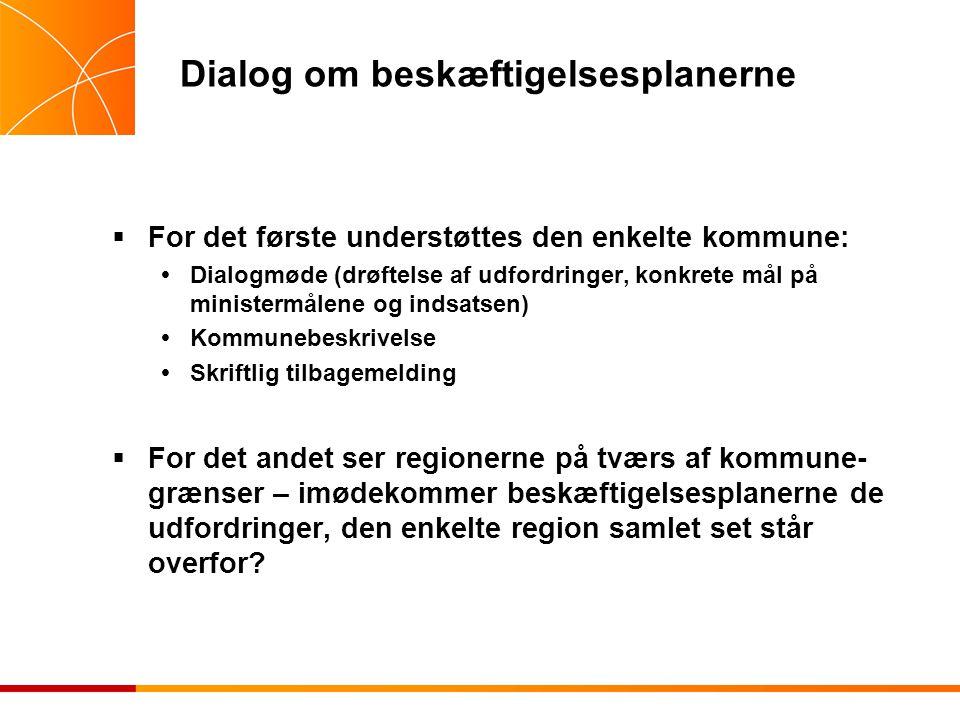 Dialog om beskæftigelsesplanerne  For det første understøttes den enkelte kommune:  Dialogmøde (drøftelse af udfordringer, konkrete mål på ministermålene og indsatsen)  Kommunebeskrivelse  Skriftlig tilbagemelding  For det andet ser regionerne på tværs af kommune- grænser – imødekommer beskæftigelsesplanerne de udfordringer, den enkelte region samlet set står overfor