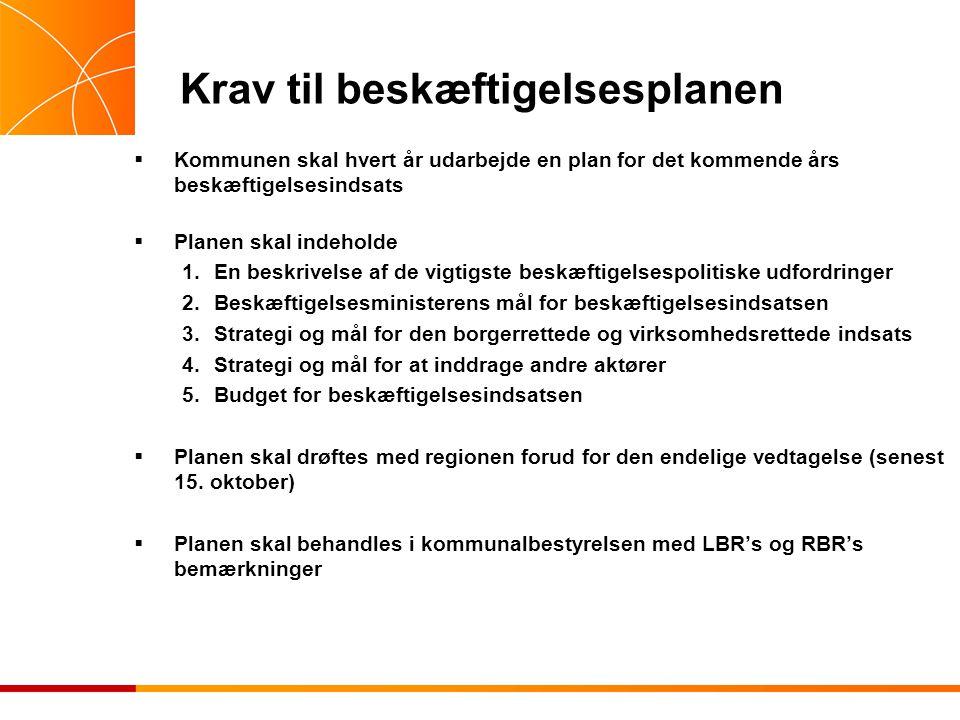 Krav til beskæftigelsesplanen  Kommunen skal hvert år udarbejde en plan for det kommende års beskæftigelsesindsats  Planen skal indeholde 1.En beskrivelse af de vigtigste beskæftigelsespolitiske udfordringer 2.Beskæftigelsesministerens mål for beskæftigelsesindsatsen 3.Strategi og mål for den borgerrettede og virksomhedsrettede indsats 4.Strategi og mål for at inddrage andre aktører 5.Budget for beskæftigelsesindsatsen  Planen skal drøftes med regionen forud for den endelige vedtagelse (senest 15.