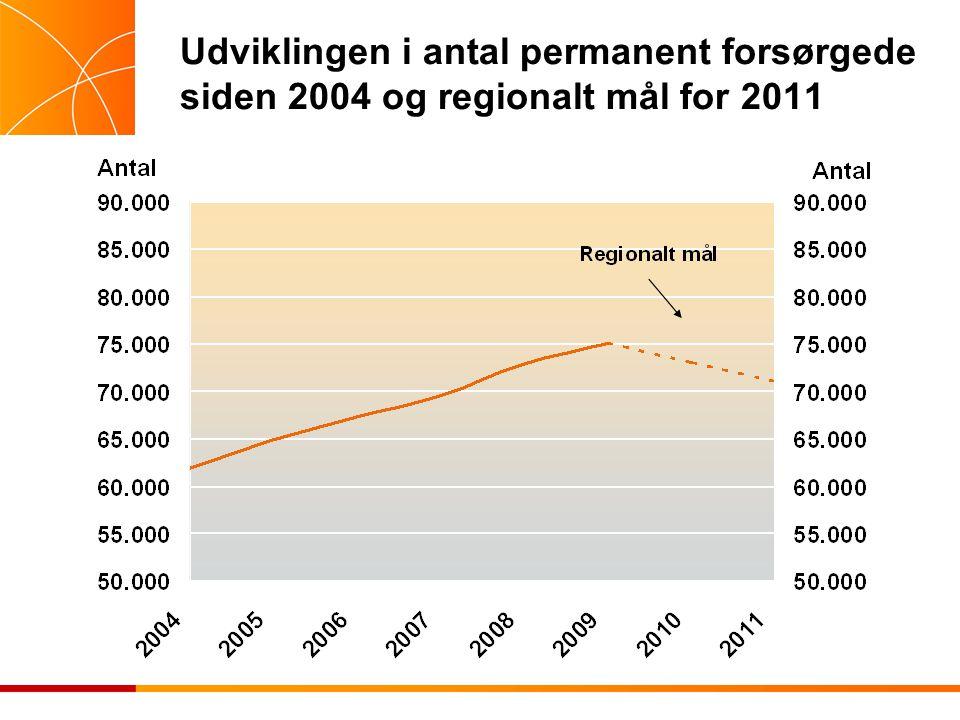 Udviklingen i antal permanent forsørgede siden 2004 og regionalt mål for 2011