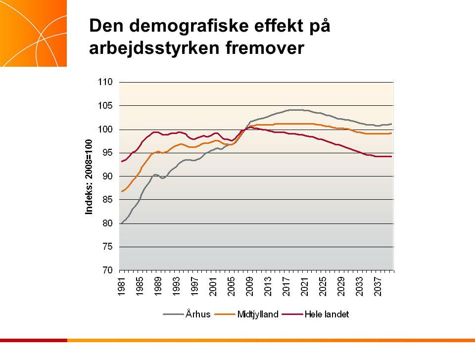 Den demografiske effekt på arbejdsstyrken fremover