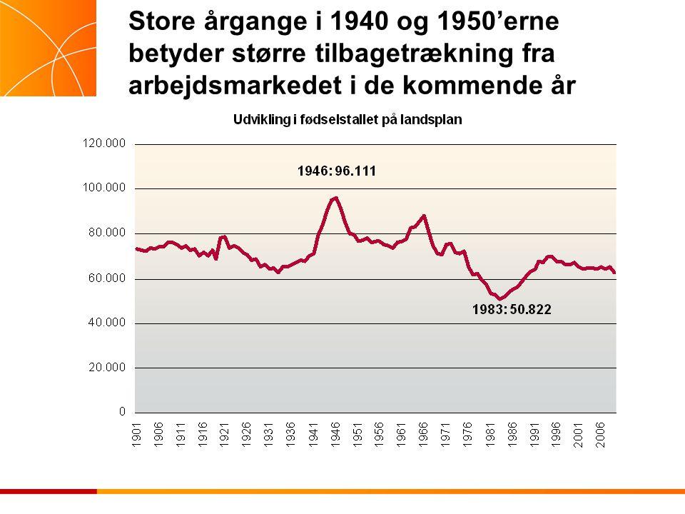 Store årgange i 1940 og 1950'erne betyder større tilbagetrækning fra arbejdsmarkedet i de kommende år
