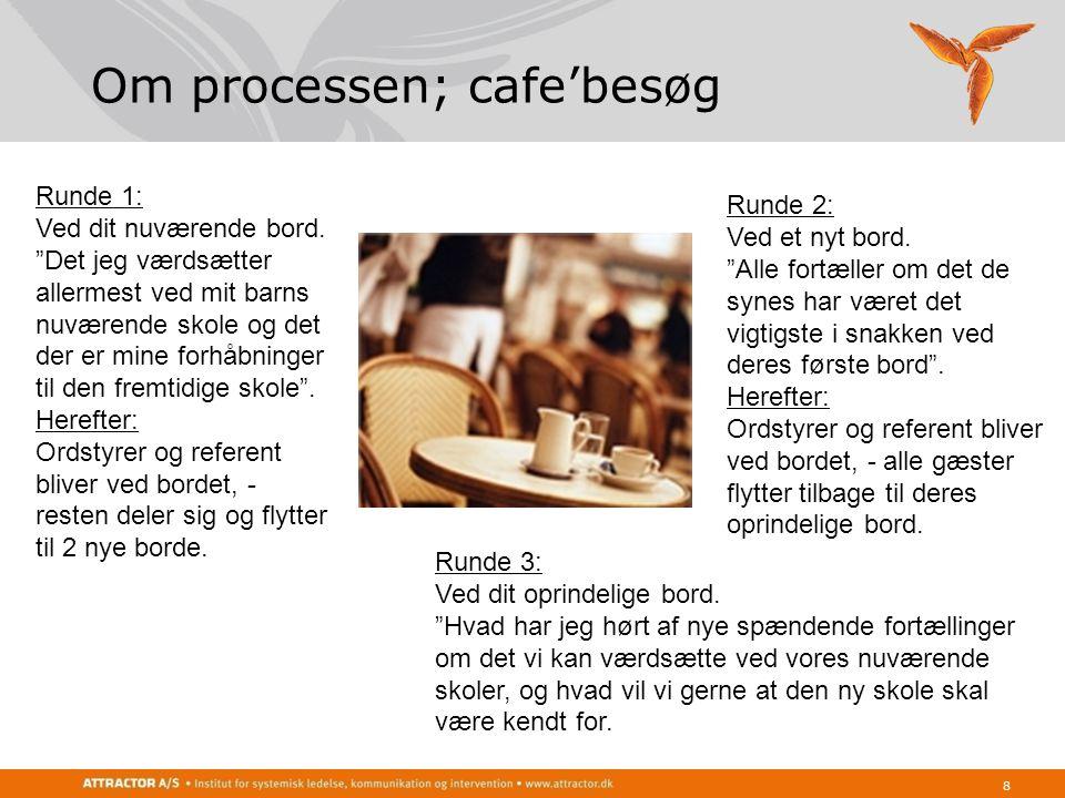 Om processen; cafe'besøg 8 Runde 1: Ved dit nuværende bord.