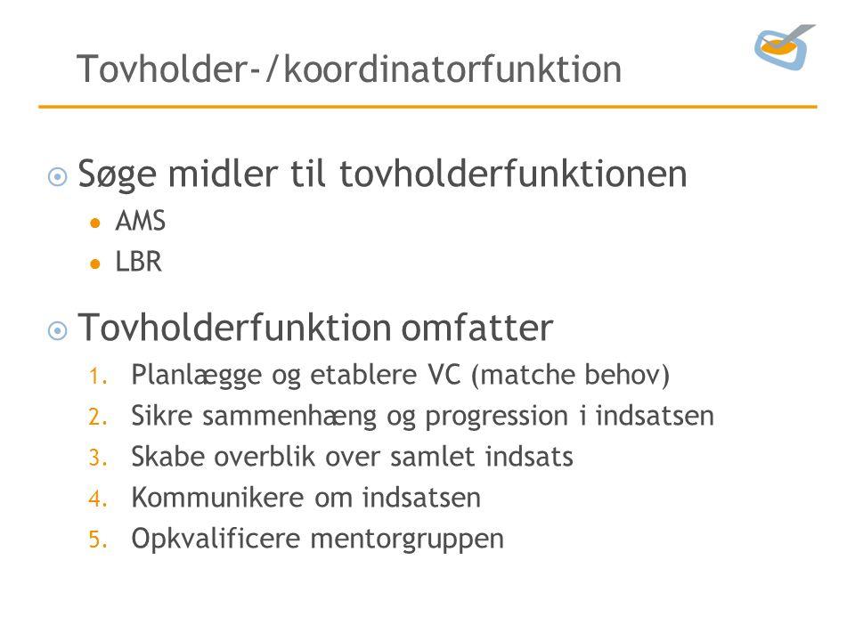 Tovholder-/koordinatorfunktion  Søge midler til tovholderfunktionen ● AMS ● LBR  Tovholderfunktion omfatter 1.